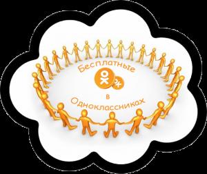 Заработок на лайках и вступлениях в группы в Одноклассниках