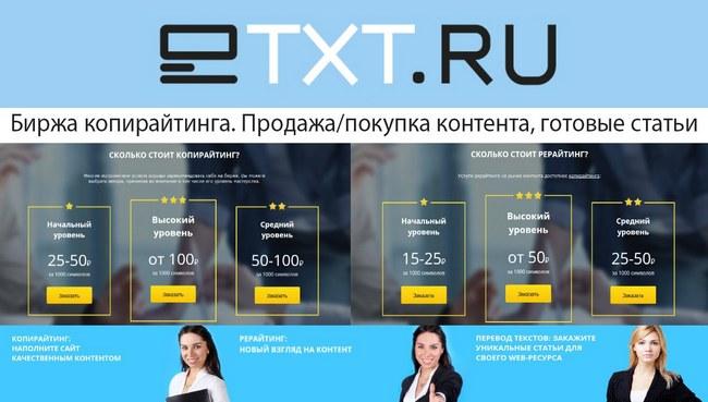 Заработок на контенте и система рейтинга eTXT