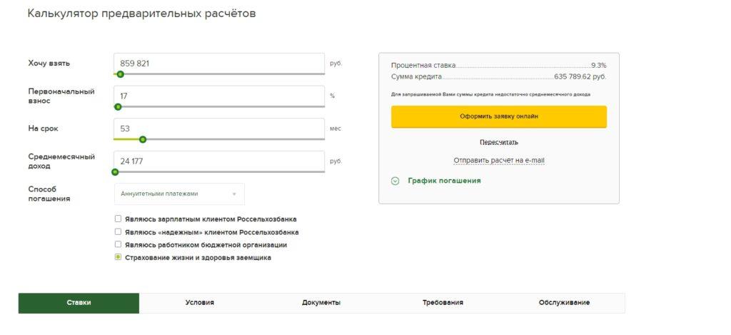 список документов на рефинансирование ипотеки в россельхозбанке