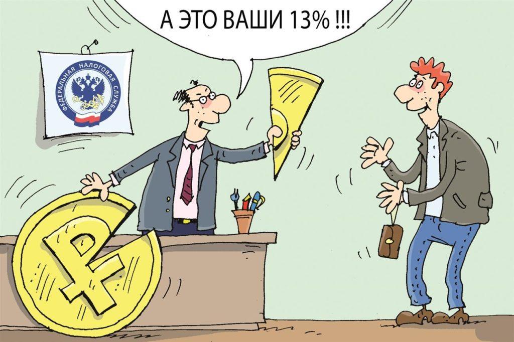 налоговое возмещение